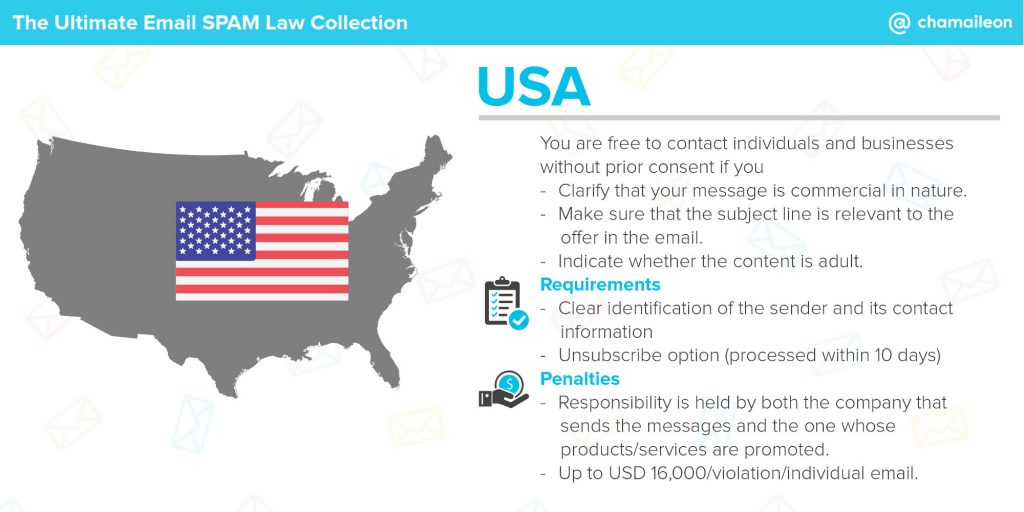 email spam law usa - can-spam act