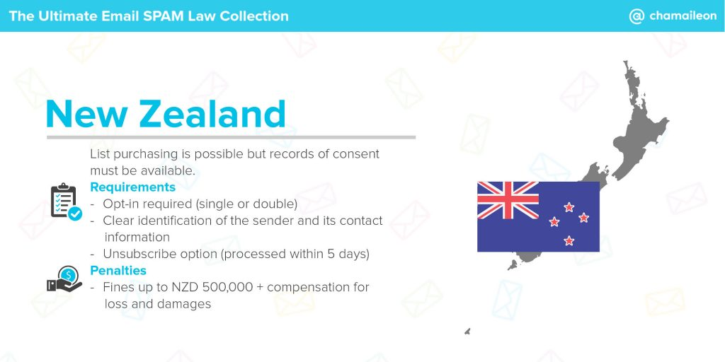 email spam law new zealand