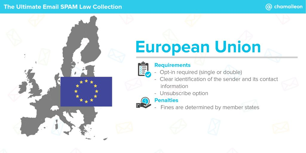 email spam law usa - european union