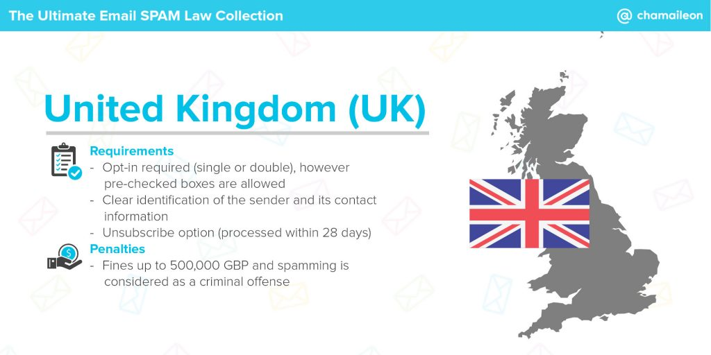 email spam law - united kingdom (UK)