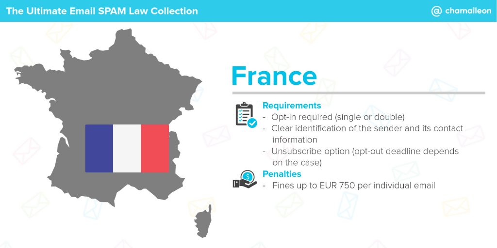 email spam law usa - france