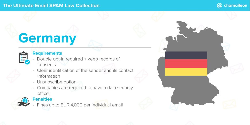 email spam law usa - germany