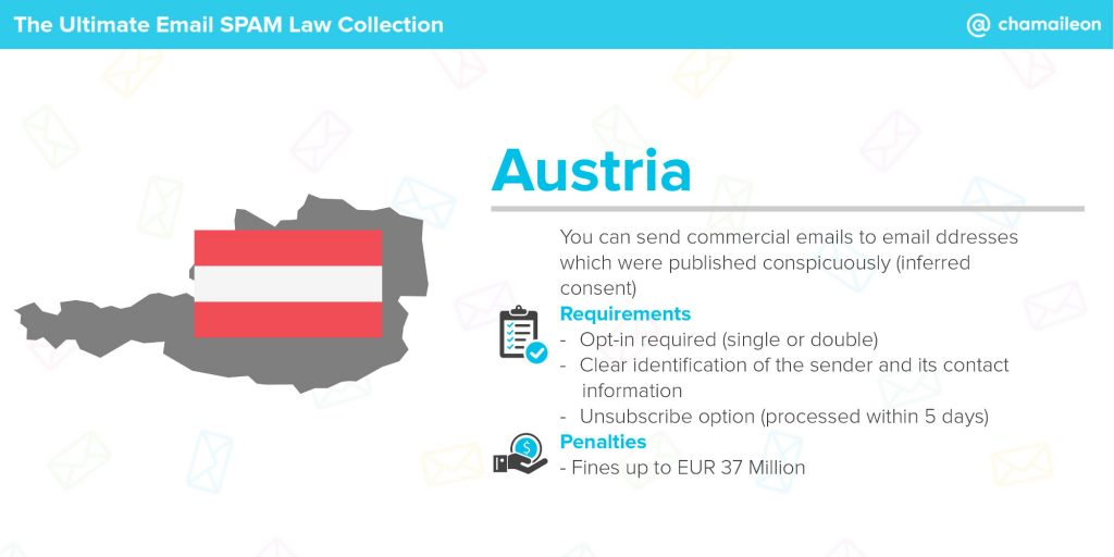 email spam law austria