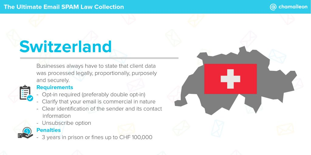 email spam law switzerland
