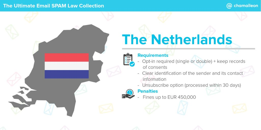 email spam law the netherlands