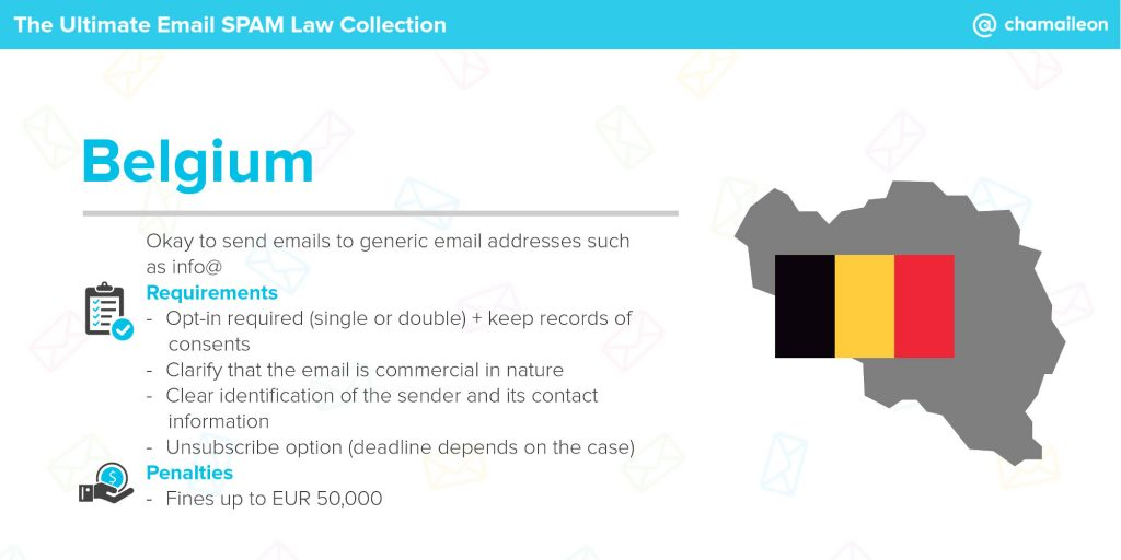email spam law belgium