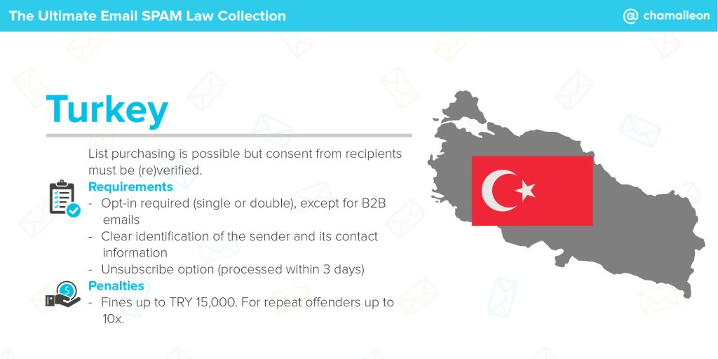 email spam law turkey