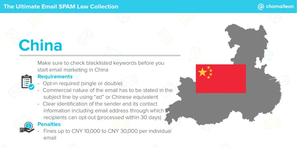 email spam law china