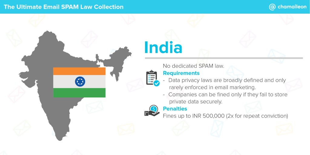 email spam law india