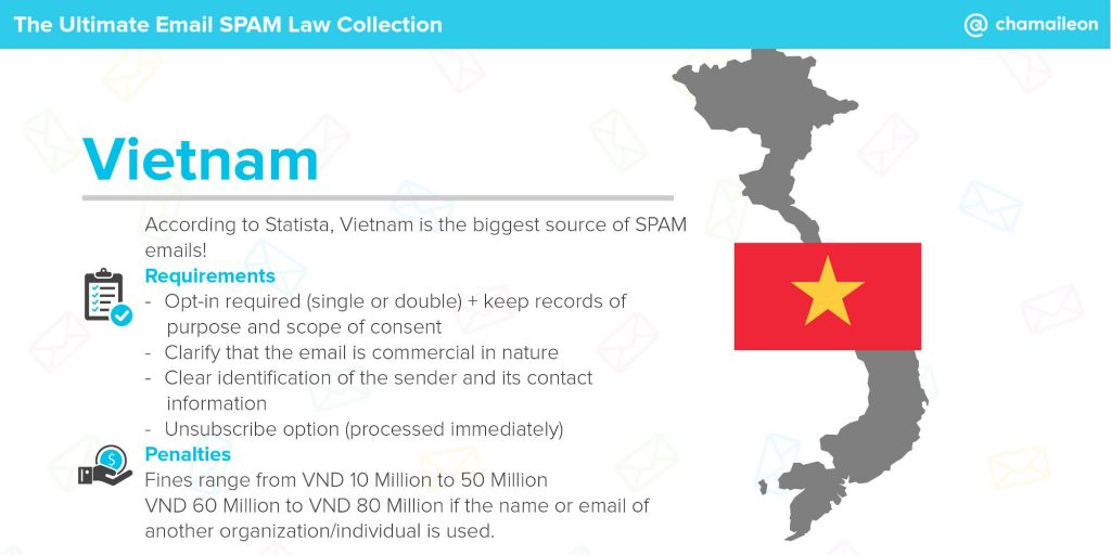 email spam law vietnam