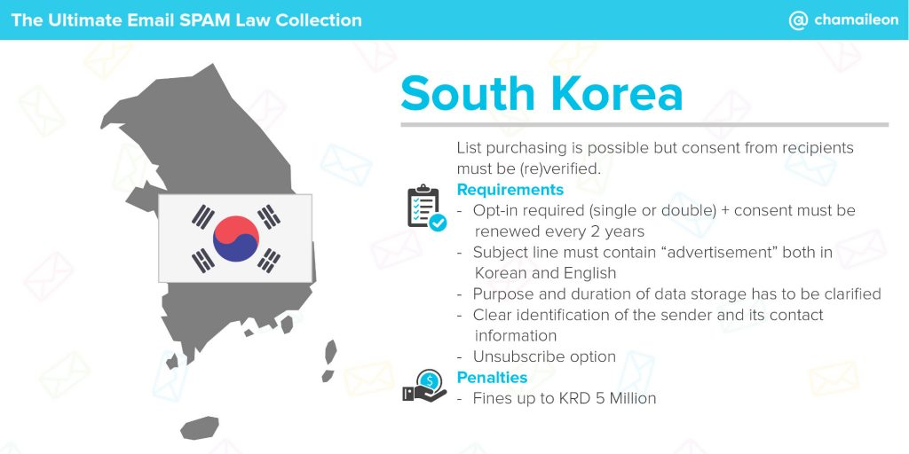 email spam law south korea