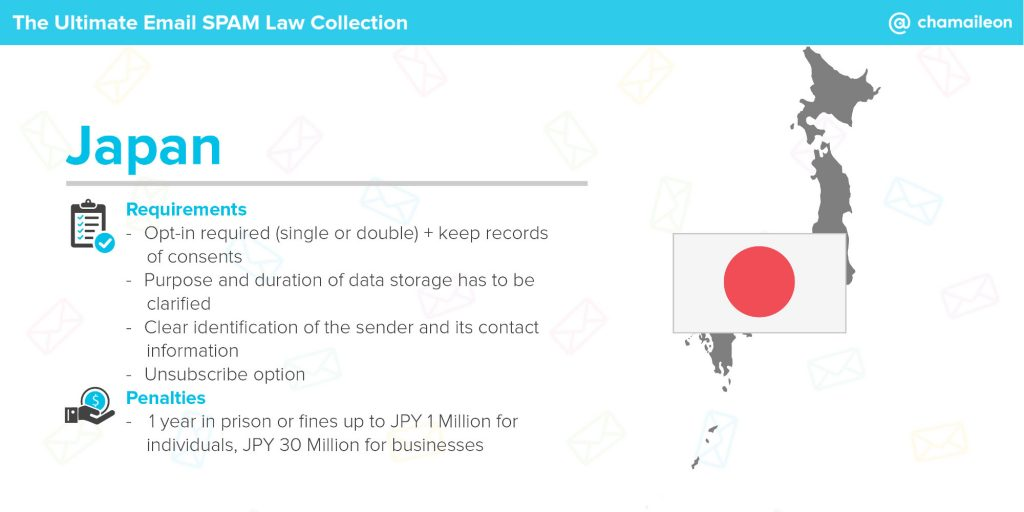 email spam law japan