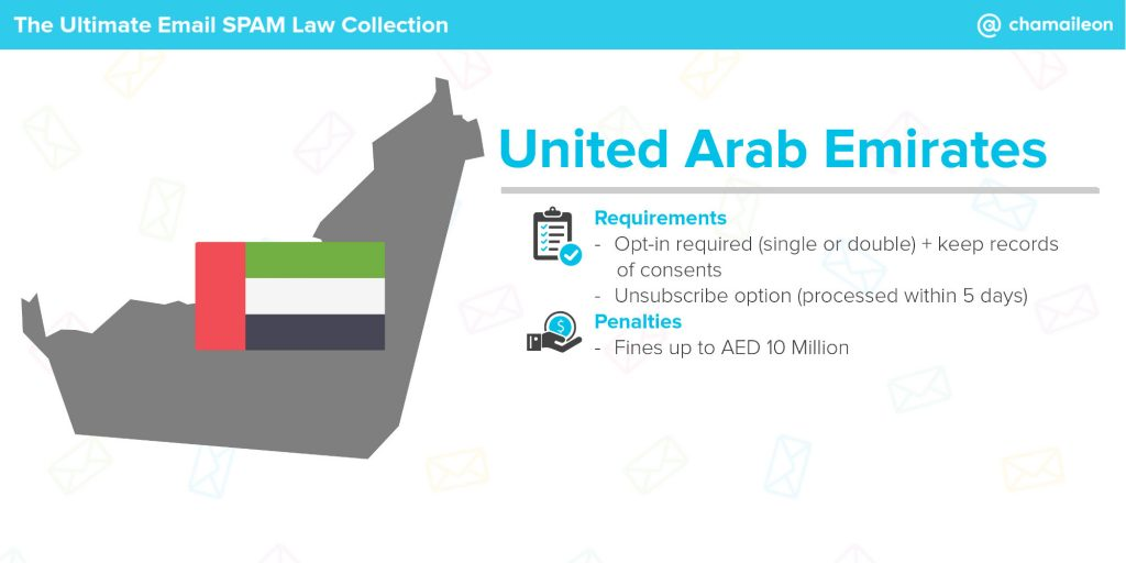 email spam law united arab emirates