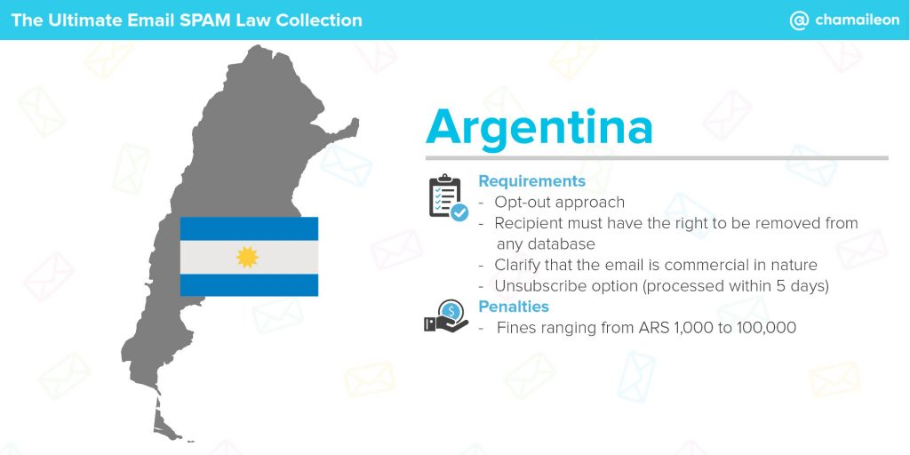 email spam law argentina