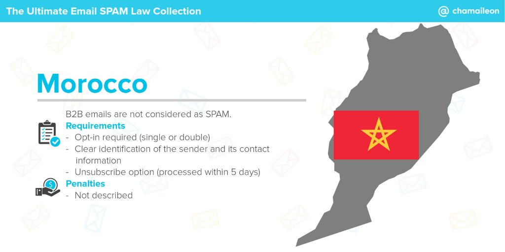 email spam law morocco