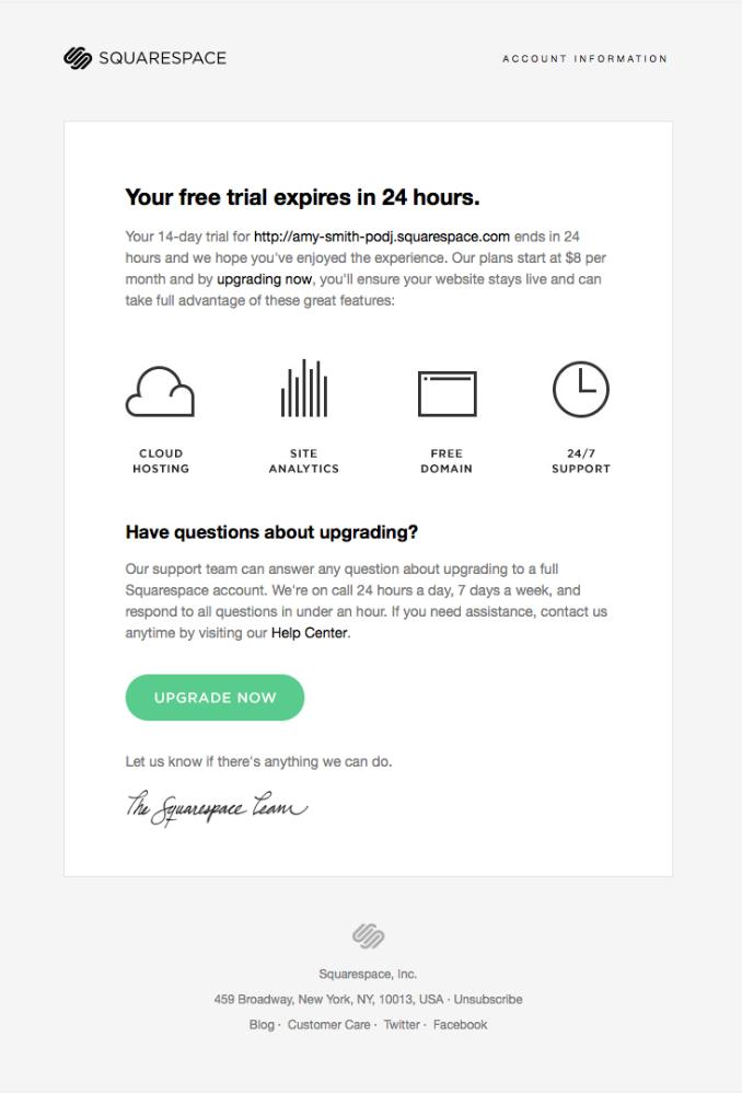 Square Space Trial Expiration Email Template Example