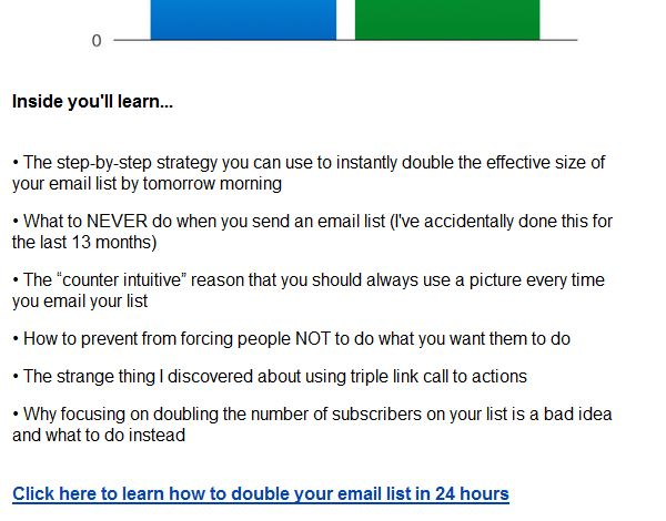 headlines and paragraphs examples in email - an example from VideoFruit