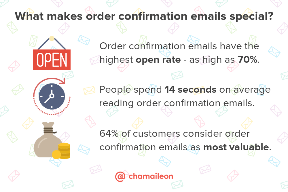 order confirmation emails - what makes them special?