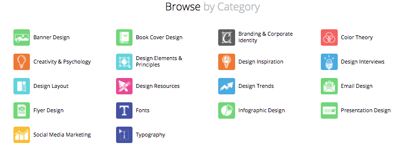 Canva categories