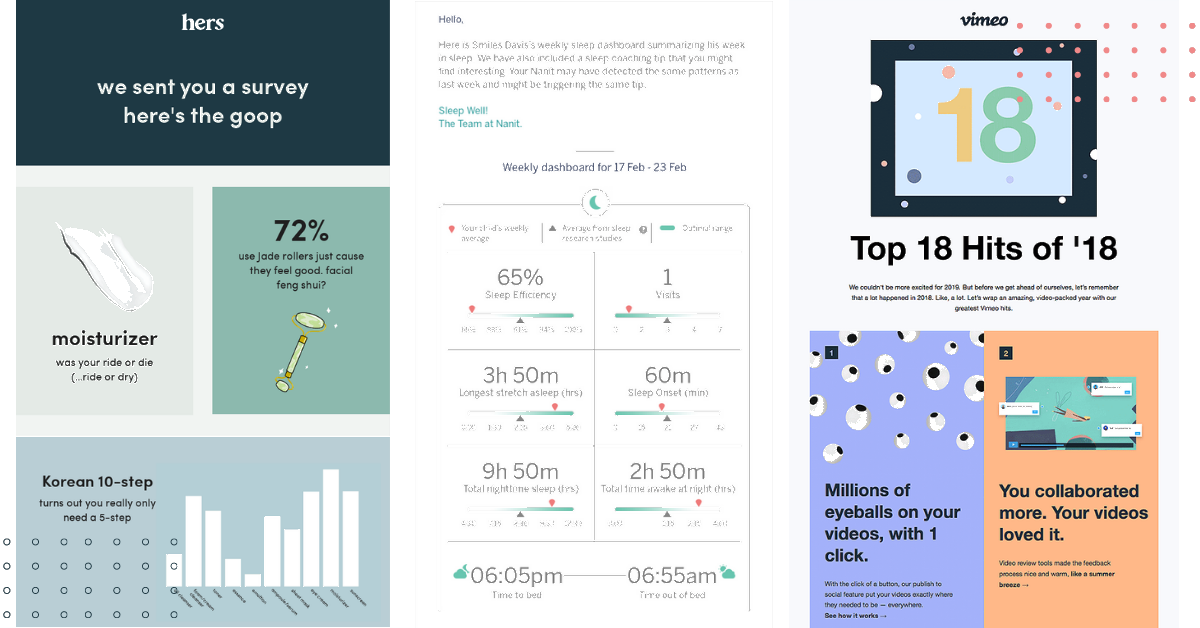 Everything You Need to Know about Infographics in Emails