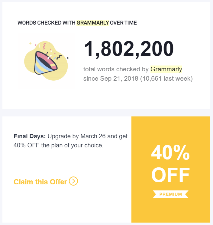 grammarly buying stage