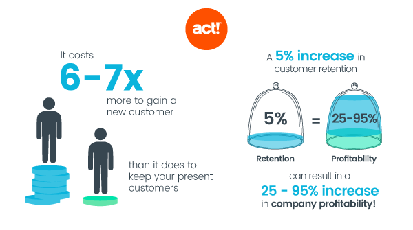 what-is-customer-retention---infographic