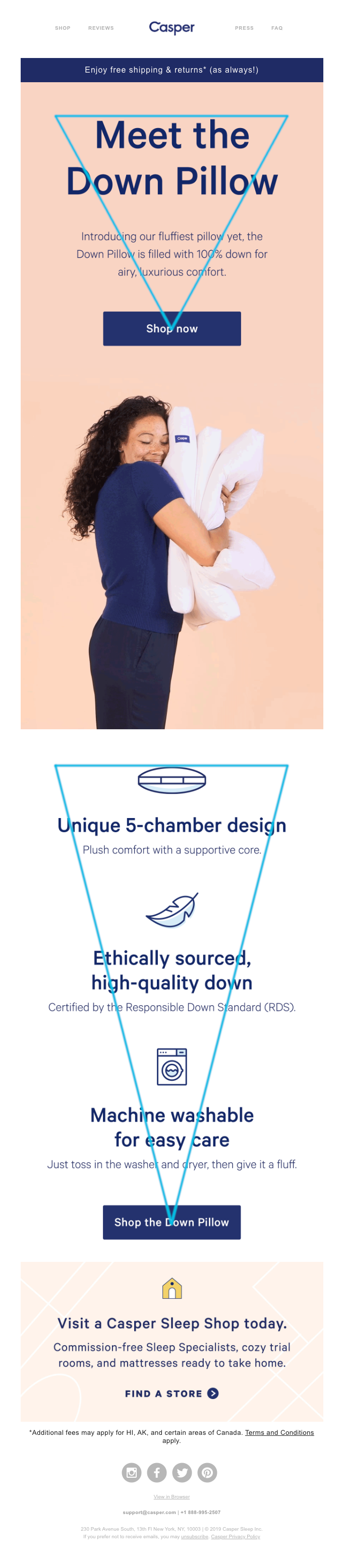 casper example for an inverted pyramid email design