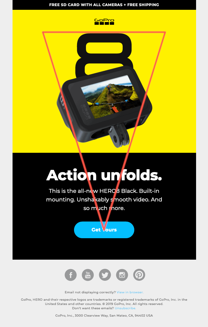 GoPro example for an inverted pyramid email design